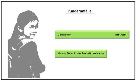 Kinderunfälle Statistk