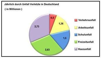 Nett Autounfall Diagramm Fotos - Die Besten Elektrischen Schaltplan ...