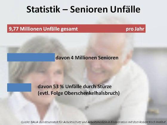 Statistik für Unfälle bei Senioren