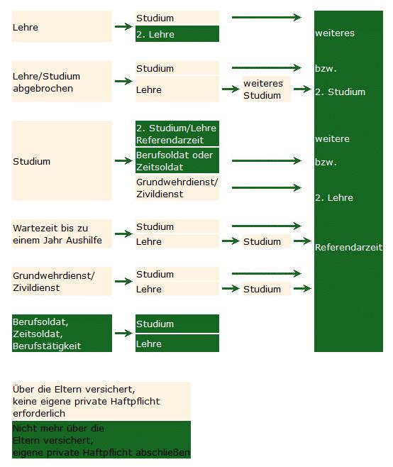uebersicht_haftpflicht_versicherung
