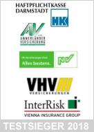 Hausratversicherung Testsieger