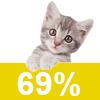 Katzenschutzfaktor 80%