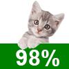 Katzenschutzfaktor 98%